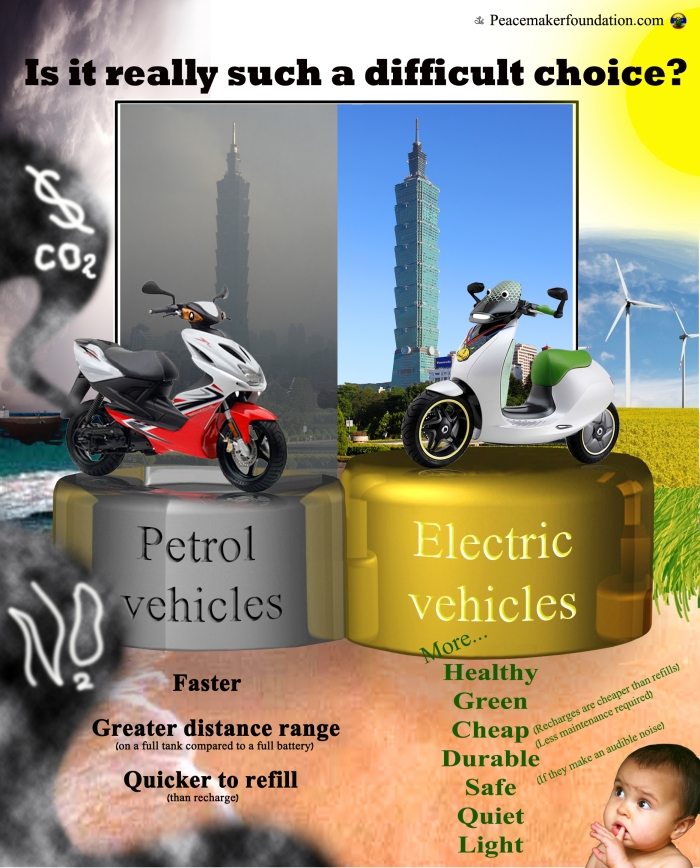 petrol and electric vehicles compared